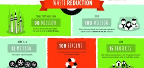 OTS-Waste Reduction Week-Infographic4